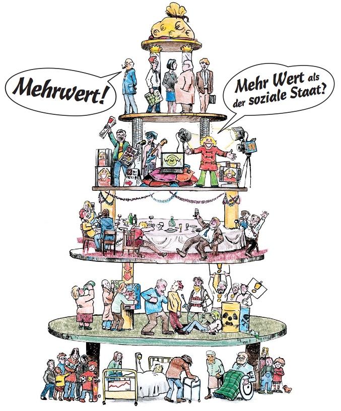 Karikatur Gesellschaft Psychotherapie